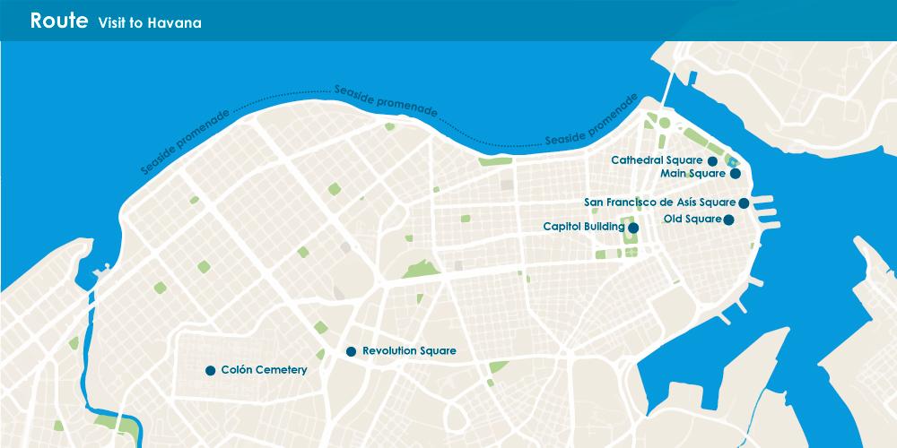 Visit to Havana